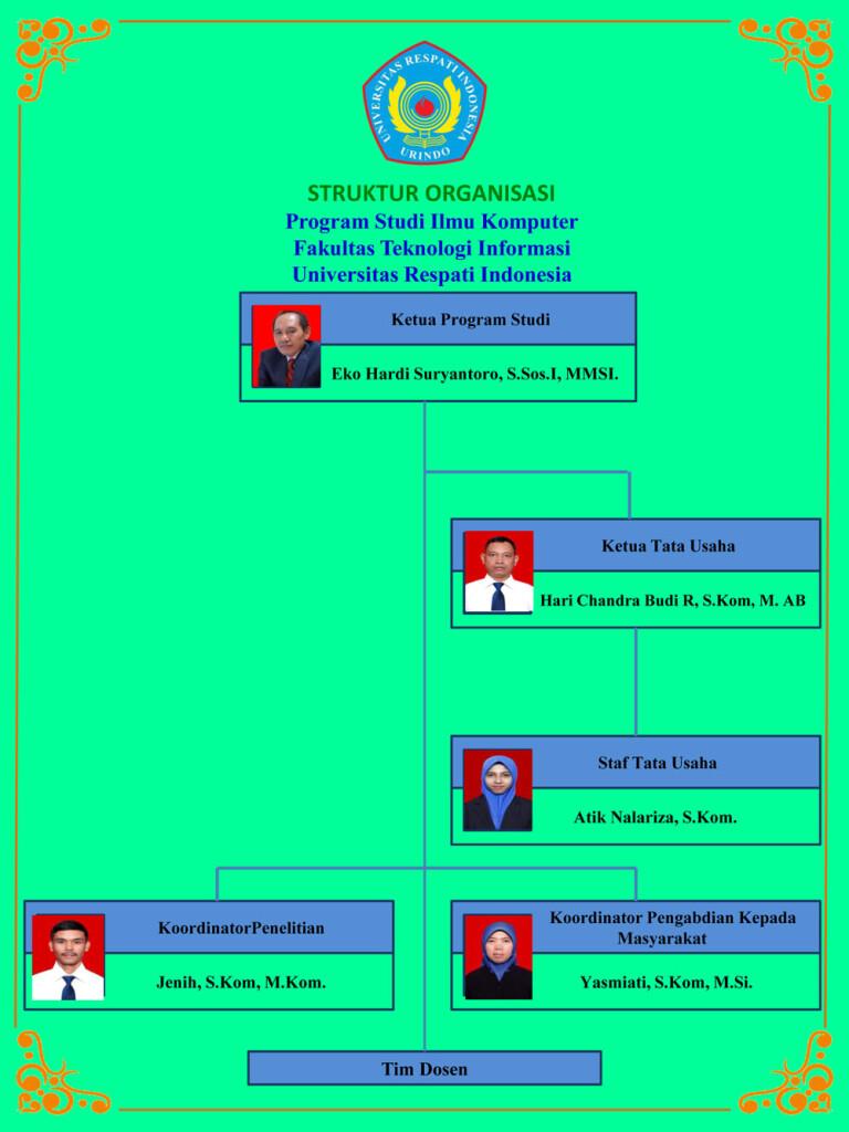 struktur-ilkom